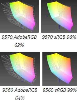 Обзор Dell XPS 15- новый высокопроизводительный ноутбук